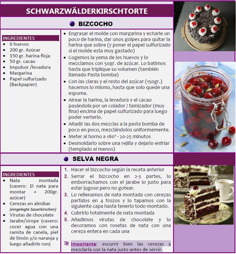 2018-05-corinna-receta